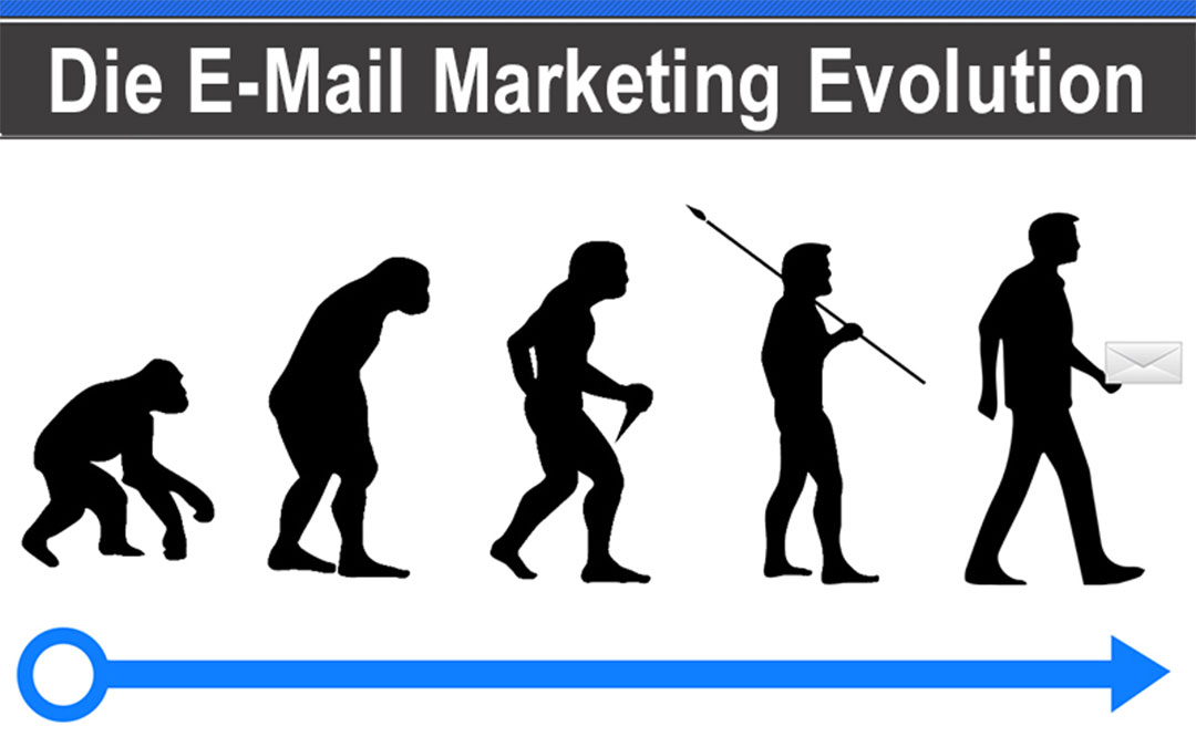 Die E-Mail Marketing Evolution